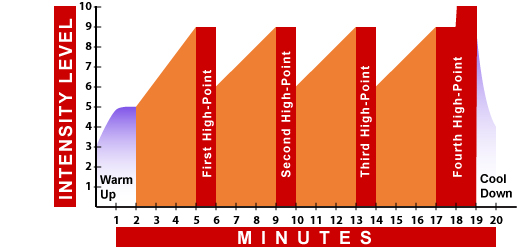 cardio-chart (1)