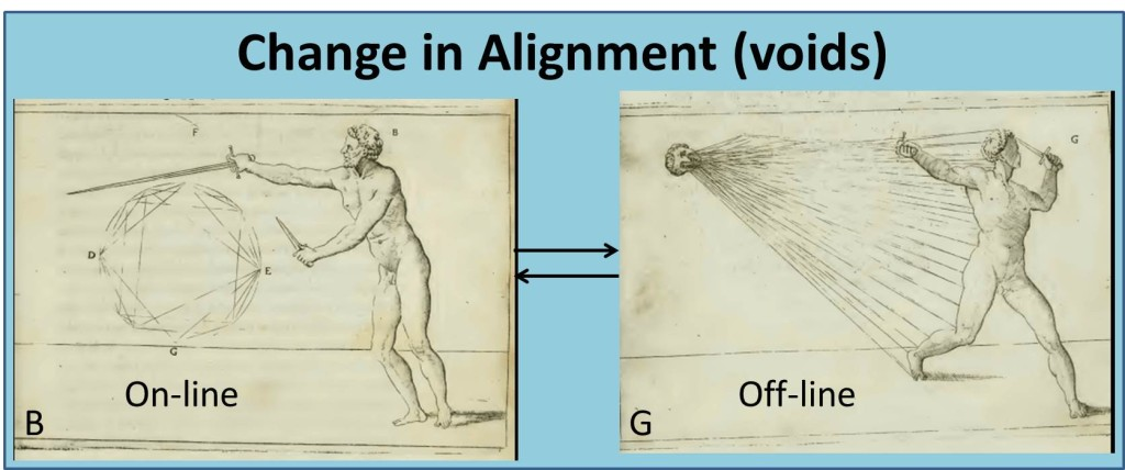 ChangeinAlignment