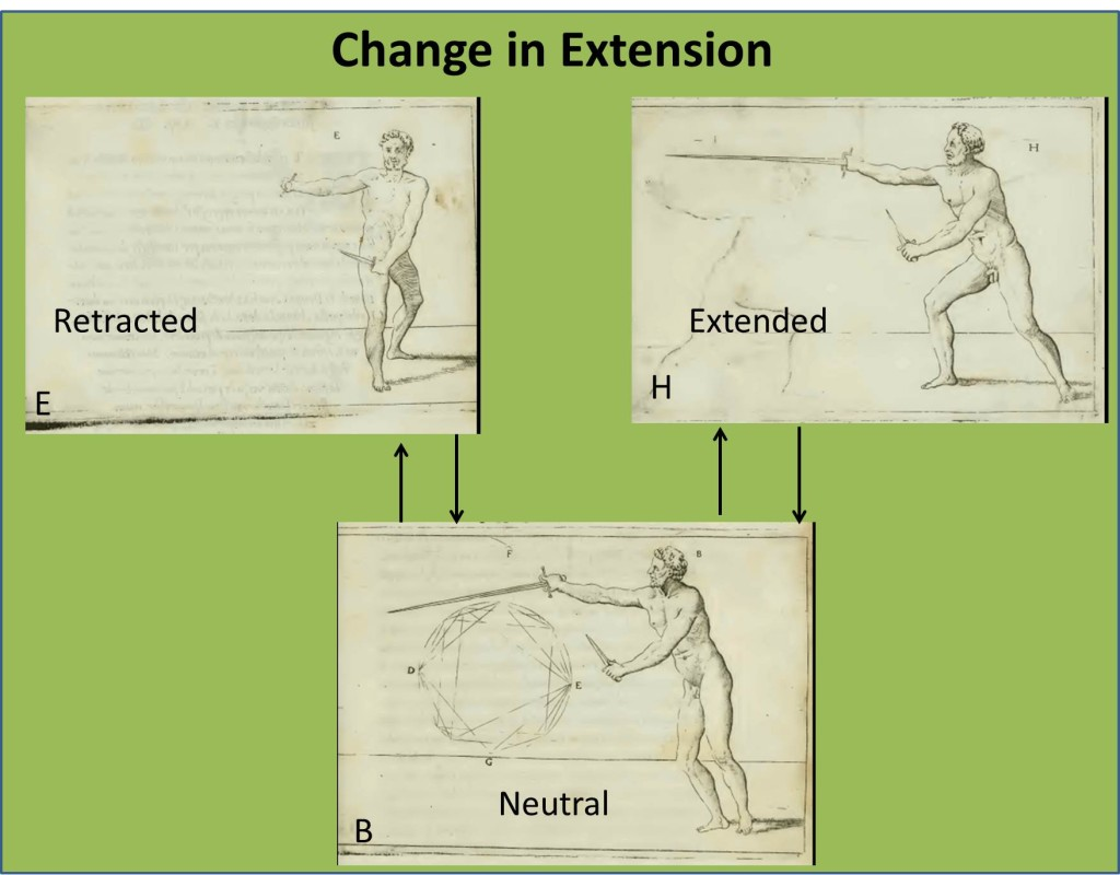 ChangeinExtension