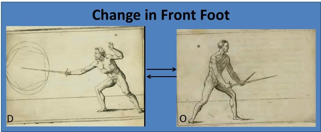 ChangeinFrontFoot