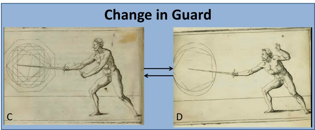 ChangeinGuard