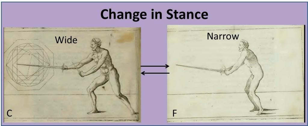 ChangeinStance